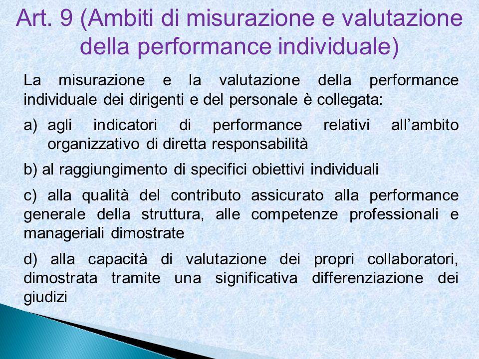 Art. 9 (Ambiti di misurazione e valutazione della performance individuale)