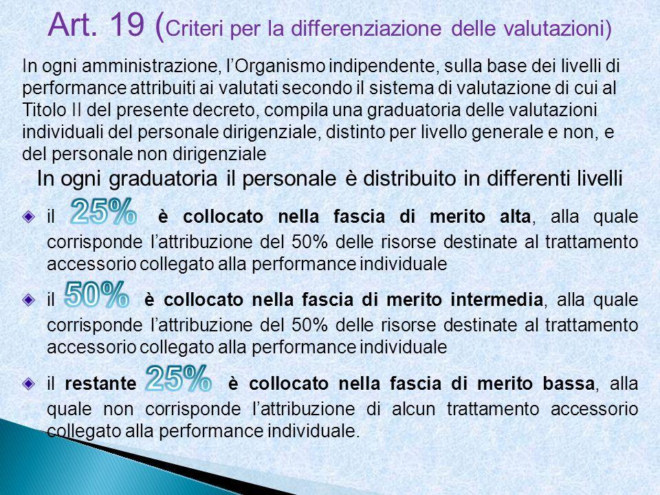Art. 19 (Criteri per la differenziazione delle valutazioni)
