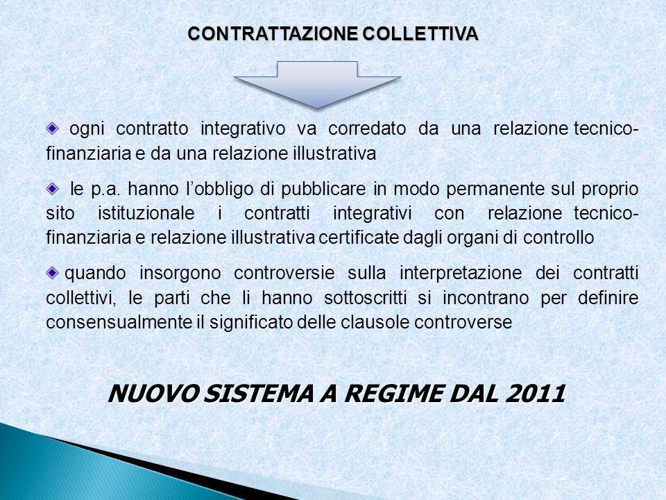 CONTRATTAZIONE COLLETTIVA NUOVO SISTEMA A REGIME DAL 2011