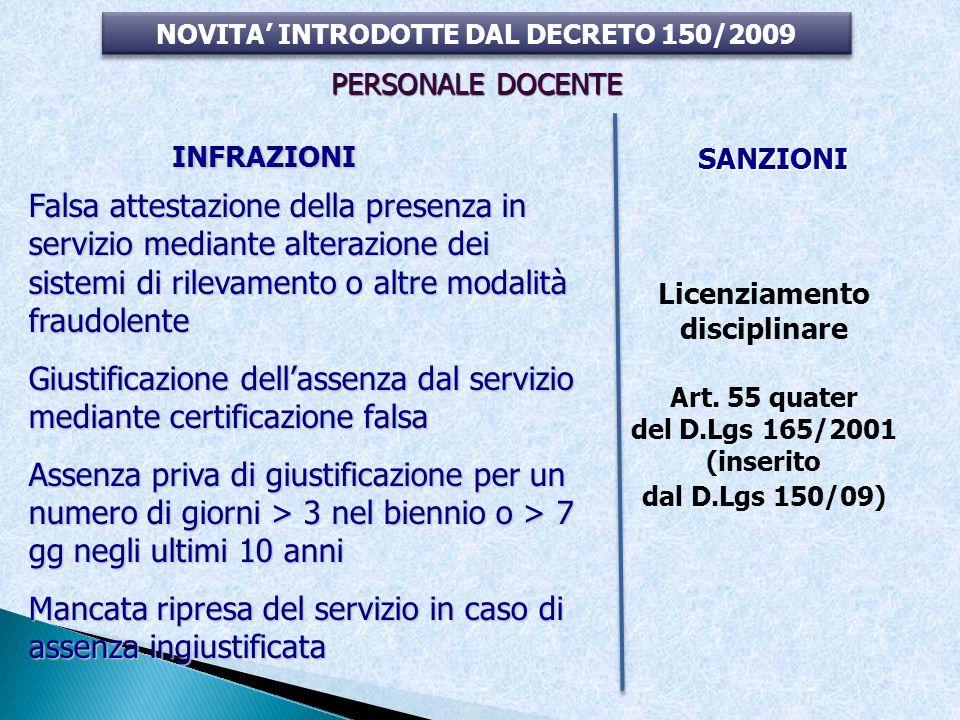 NOVITA' INTRODOTTE DAL DECRETO 150/2009 Licenziamento disciplinare