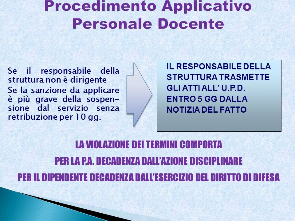 Procedimento Applicativo Personale Docente