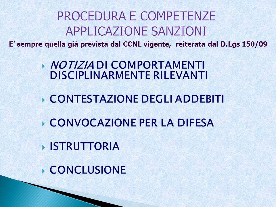 PROCEDURA E COMPETENZE APPLICAZIONE SANZIONI