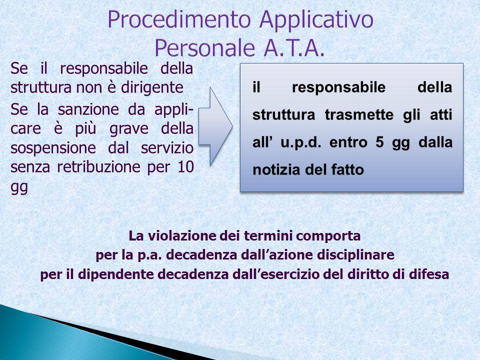 Procedimento Applicativo Personale A.T.A.