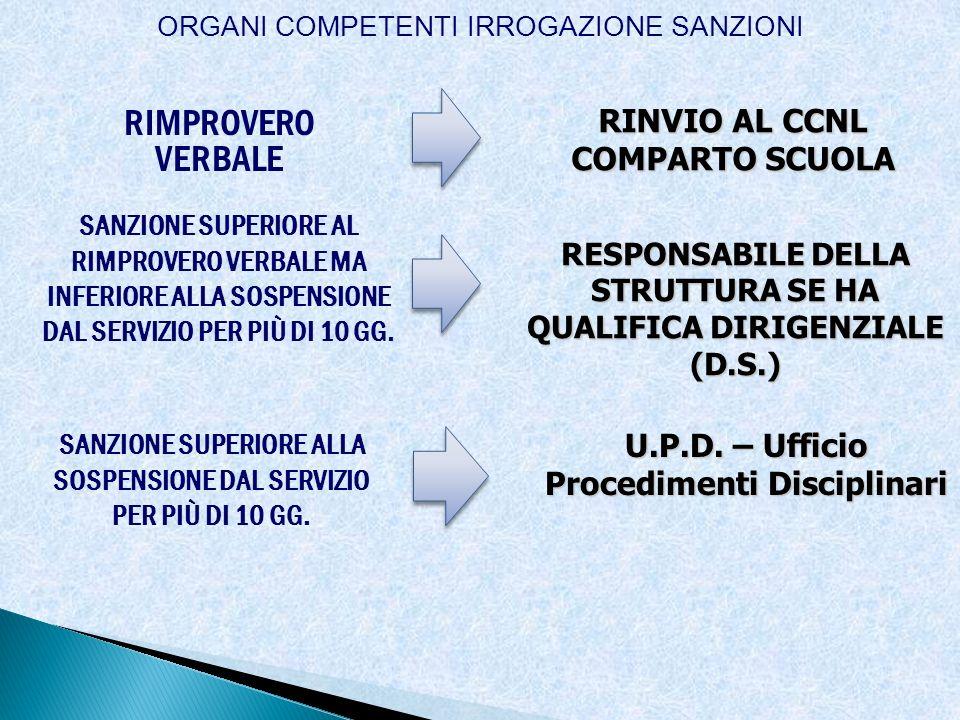 RIMPROVERO VERBALE RINVIO AL CCNL COMPARTO SCUOLA