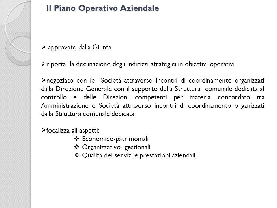 Il Piano Operativo Aziendale