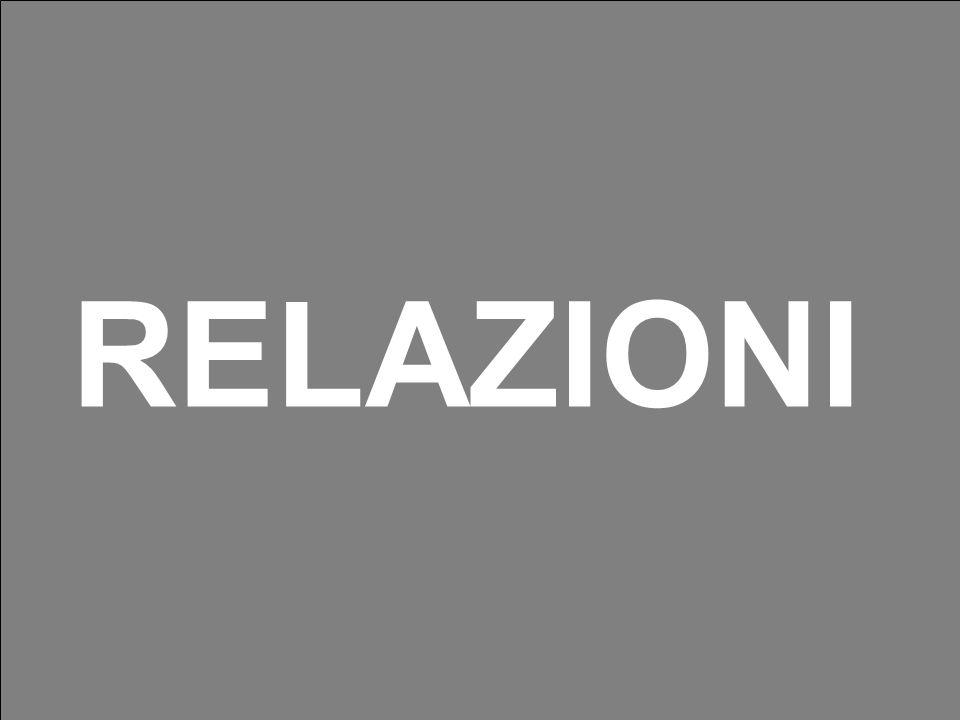 RELAZIONI
