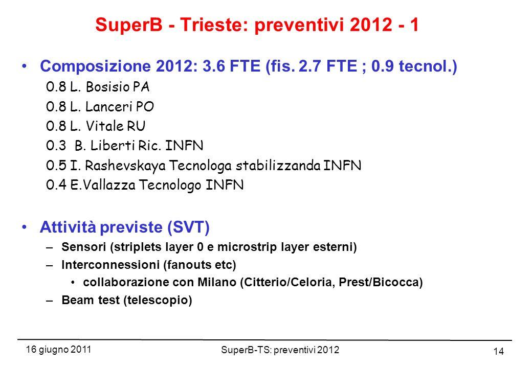 SuperB - Trieste: preventivi 2012 - 1