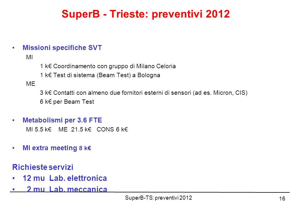 SuperB - Trieste: preventivi 2012
