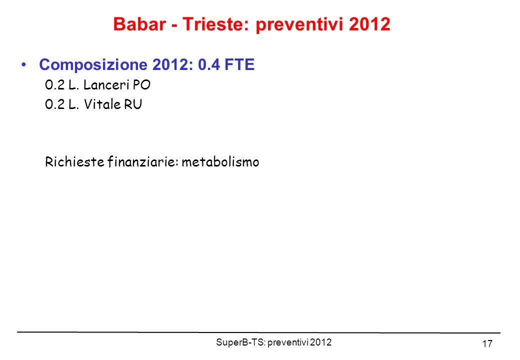 Babar - Trieste: preventivi 2012
