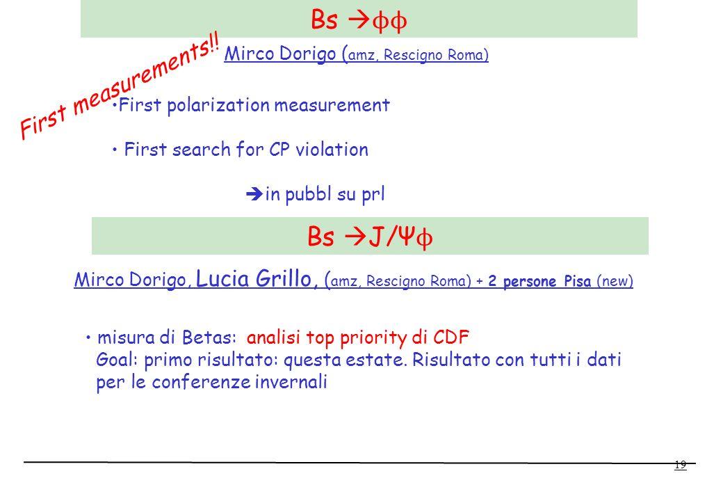 Bs ϕϕ Bs J/Ψϕ First measurements!! Mirco Dorigo (amz, Rescigno Roma)