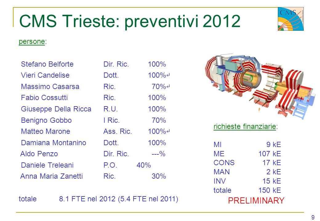 CMS Trieste: preventivi 2012