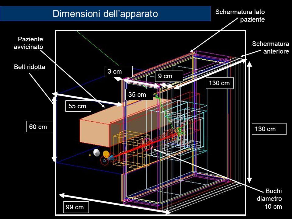 Dimensioni dell'apparato