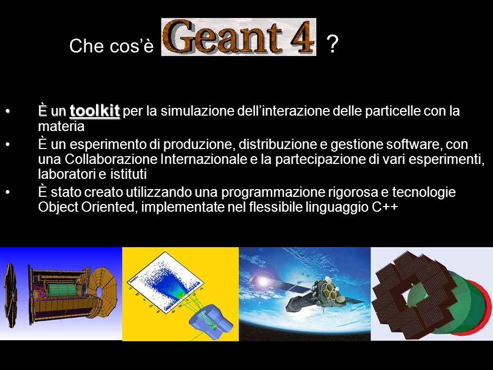 Che cos'è È un toolkit per la simulazione dell'interazione delle particelle con la materia.