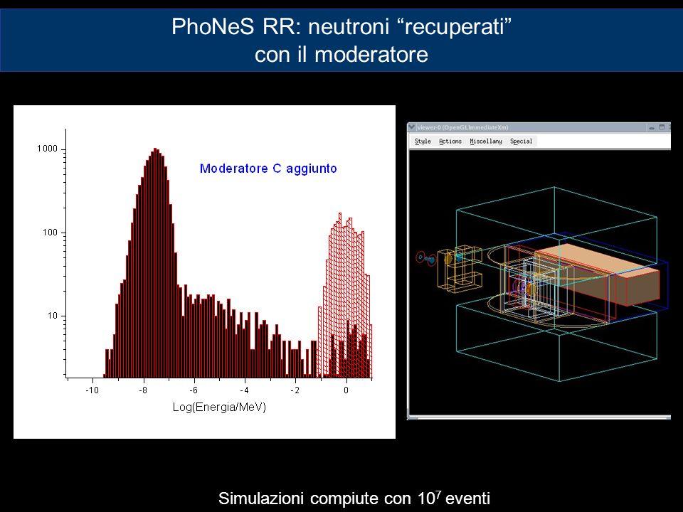 PhoNeS RR: neutroni recuperati con il moderatore