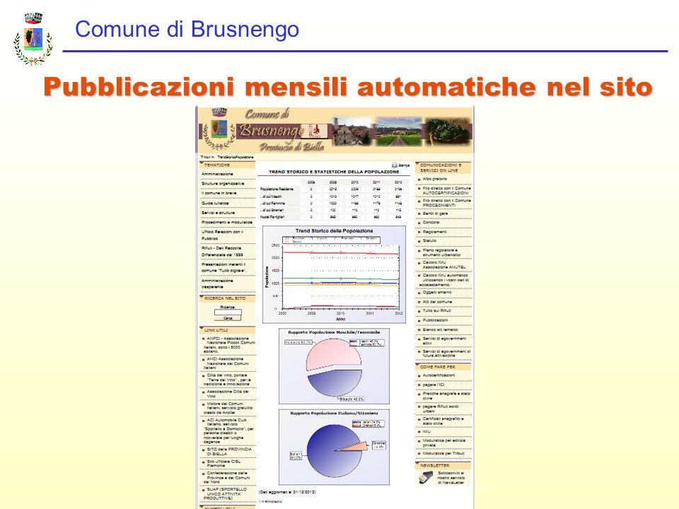 Pubblicazioni mensili automatiche nel sito