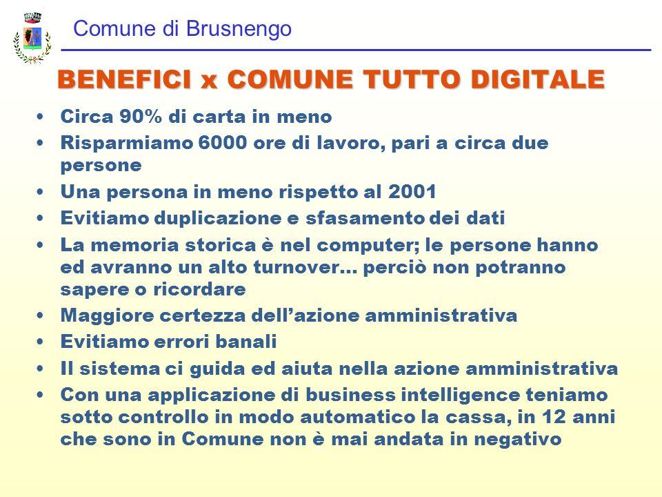 BENEFICI x COMUNE TUTTO DIGITALE