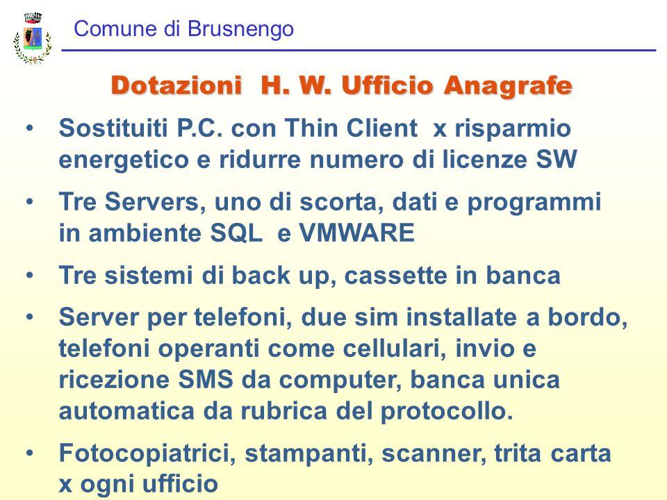 Dotazioni H. W. Ufficio Anagrafe