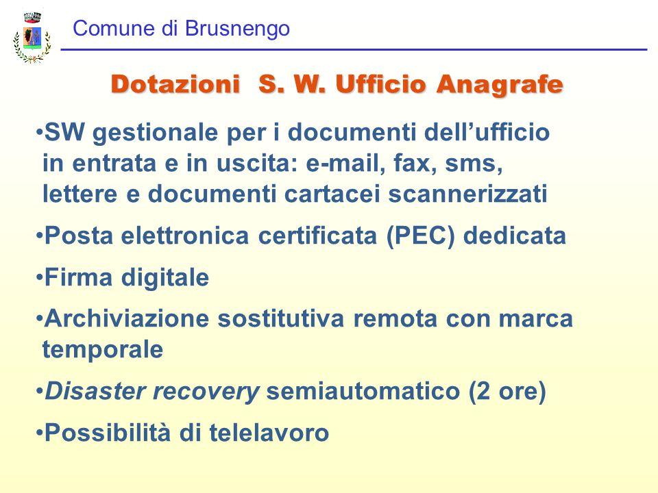 Dotazioni S. W. Ufficio Anagrafe