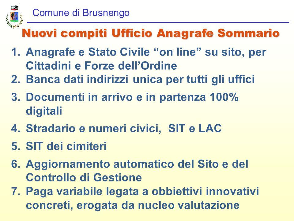 Nuovi compiti Ufficio Anagrafe Sommario