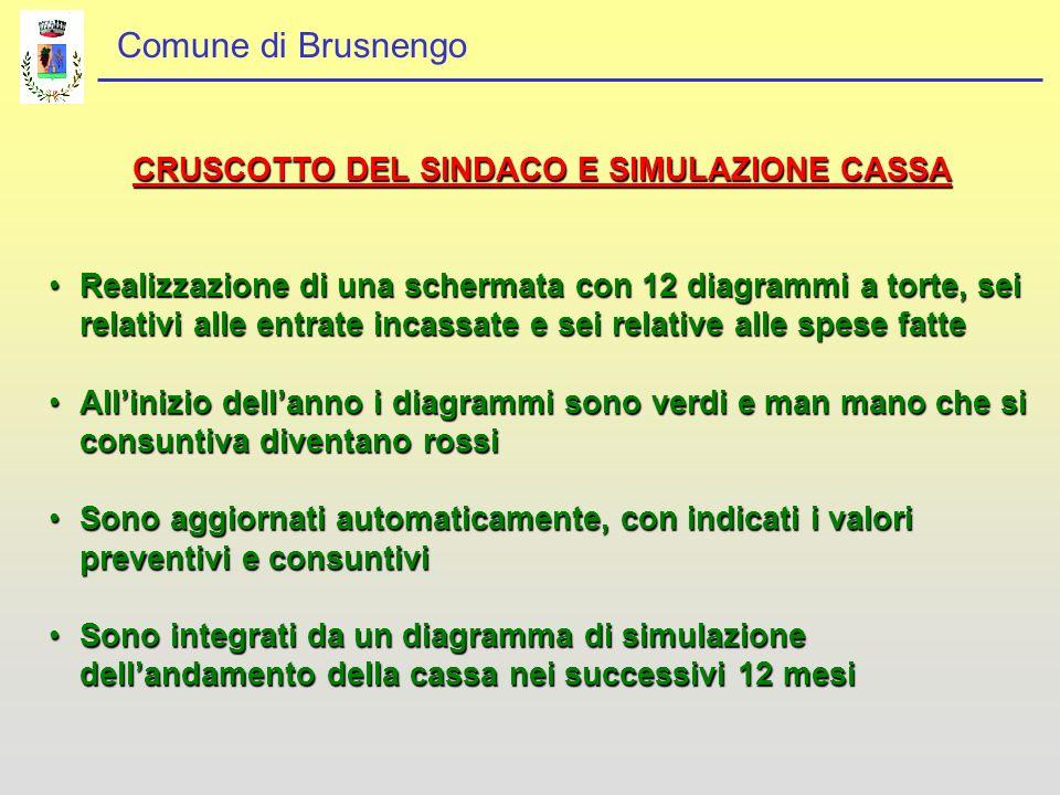 CRUSCOTTO DEL SINDACO E SIMULAZIONE CASSA