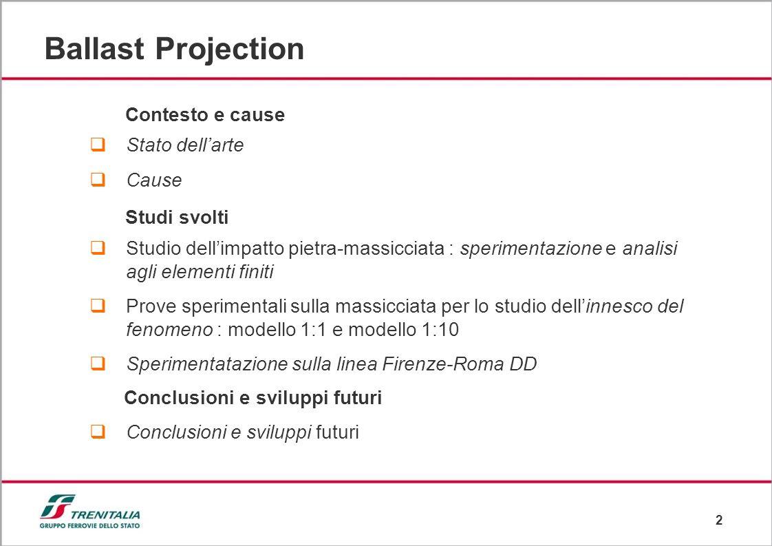 Ballast Projection Contesto e cause Stato dell'arte Cause Studi svolti