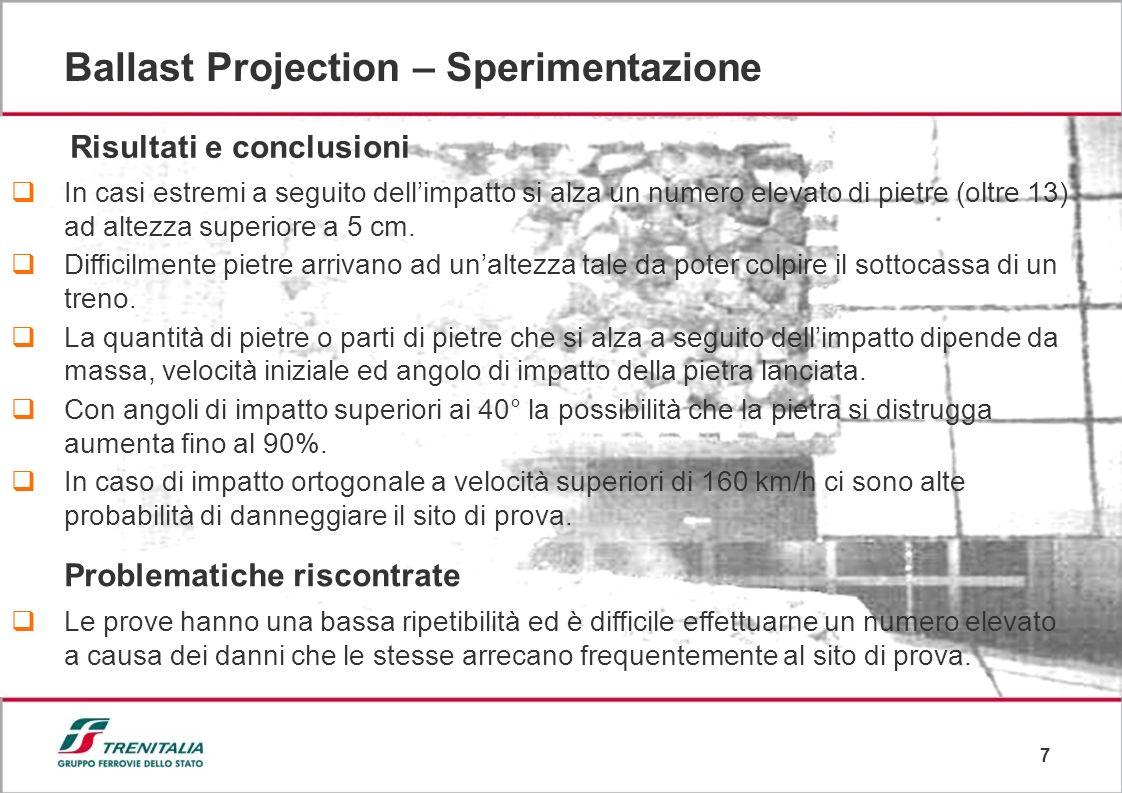 Ballast Projection – Sperimentazione