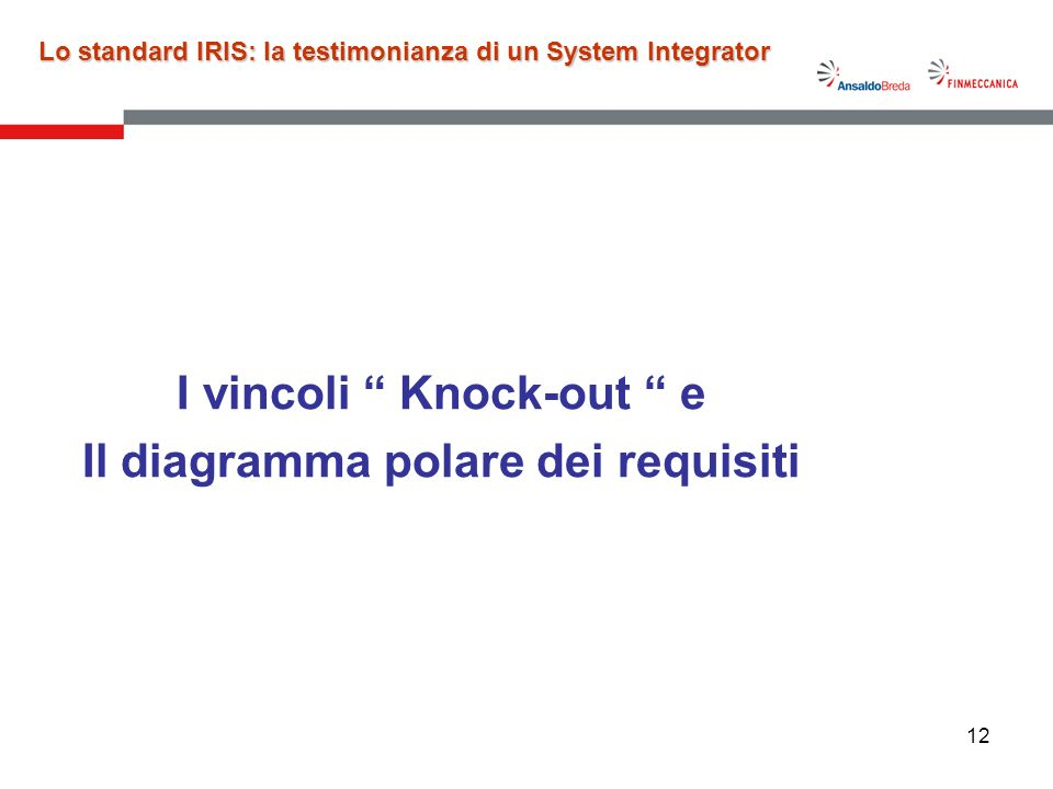 I vincoli Knock-out e Il diagramma polare dei requisiti