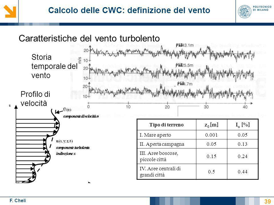Caratteristiche del vento turbolento