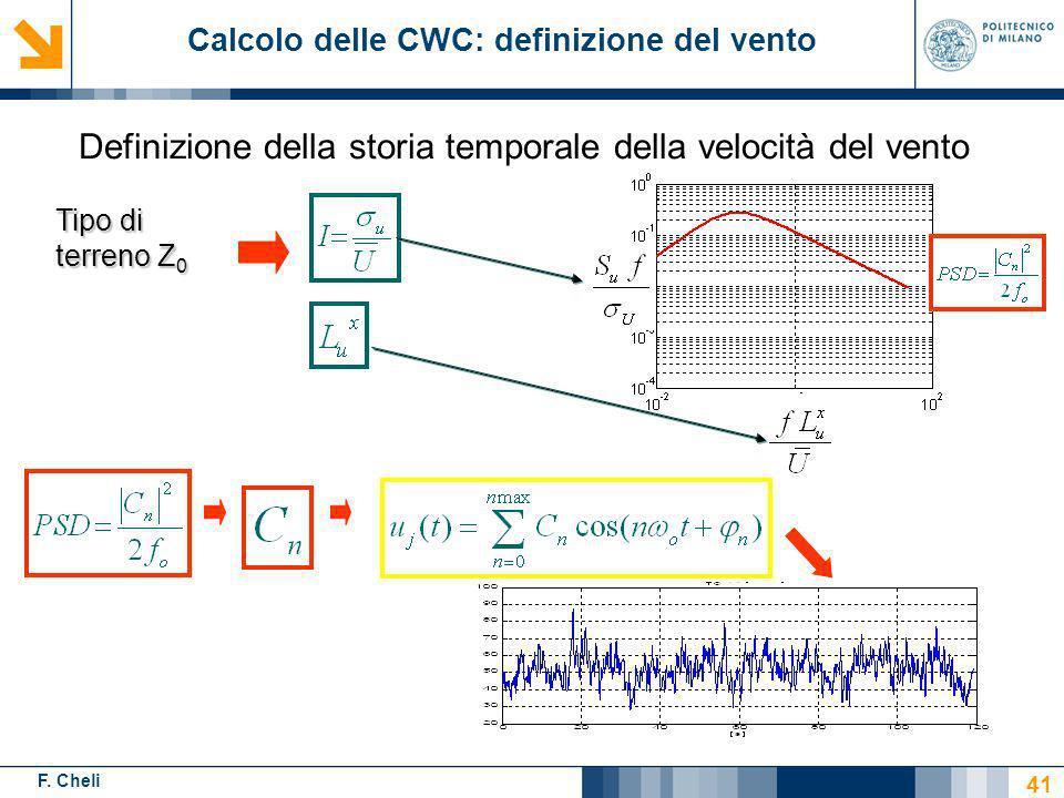 Definizione della storia temporale della velocità del vento