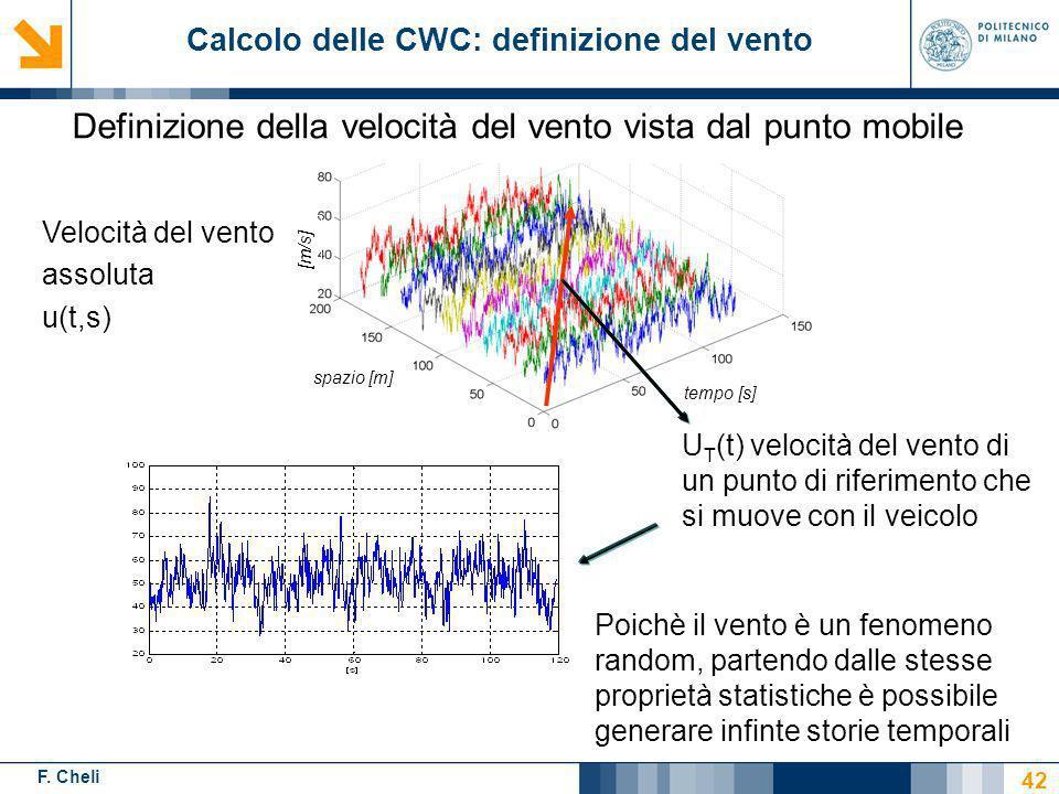 Definizione della velocità del vento vista dal punto mobile