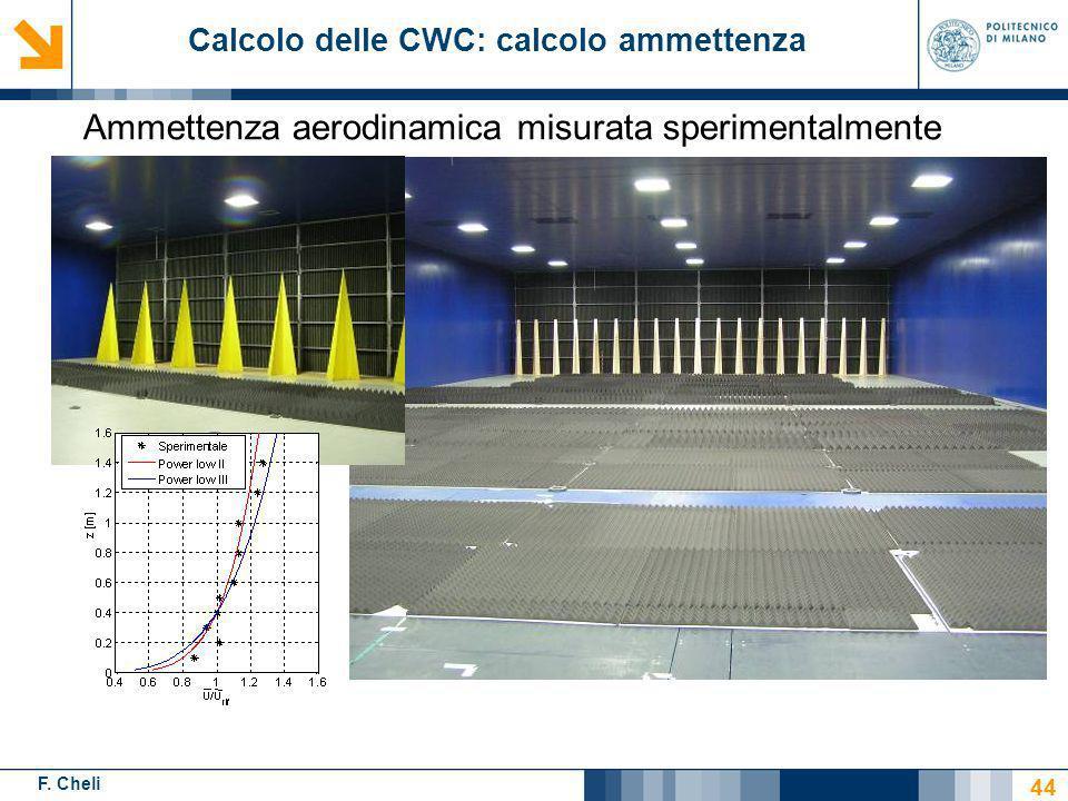 Ammettenza aerodinamica misurata sperimentalmente