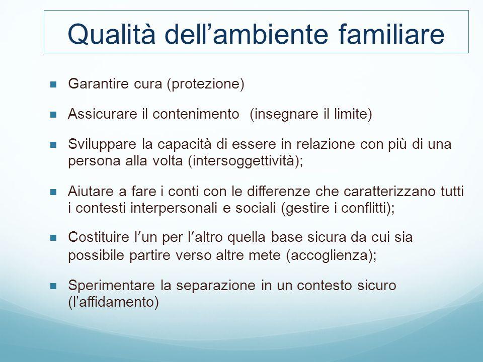 Qualità dell'ambiente familiare