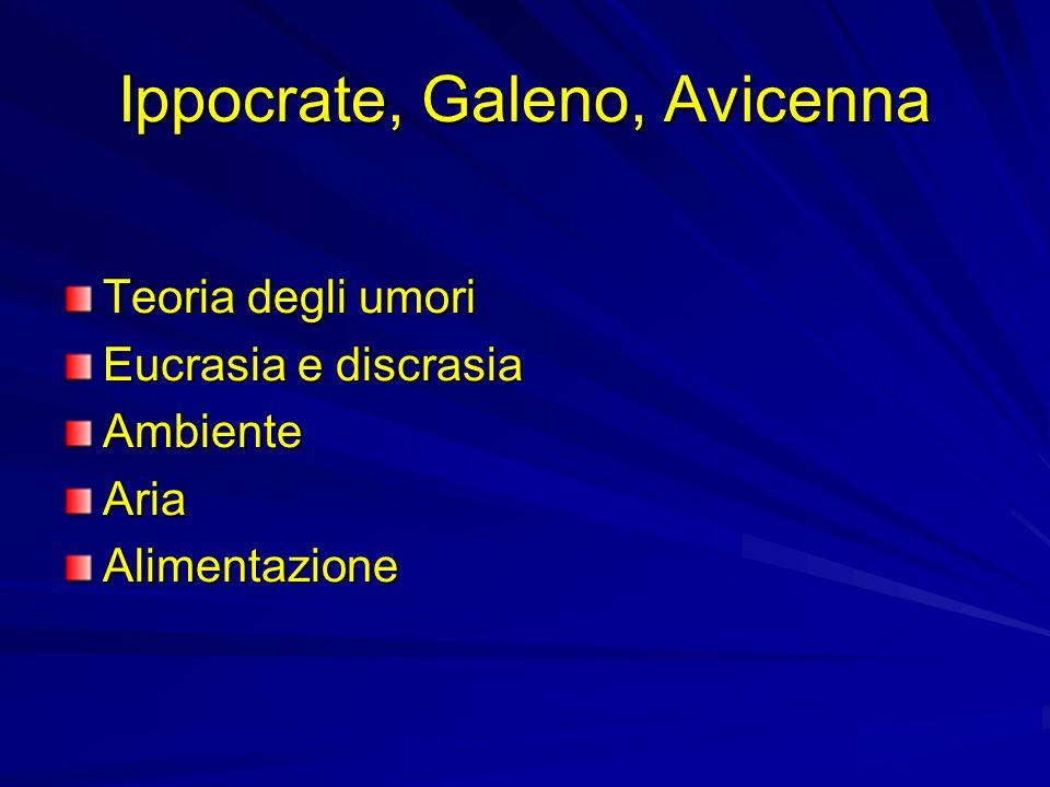 Ippocrate, Galeno, Avicenna