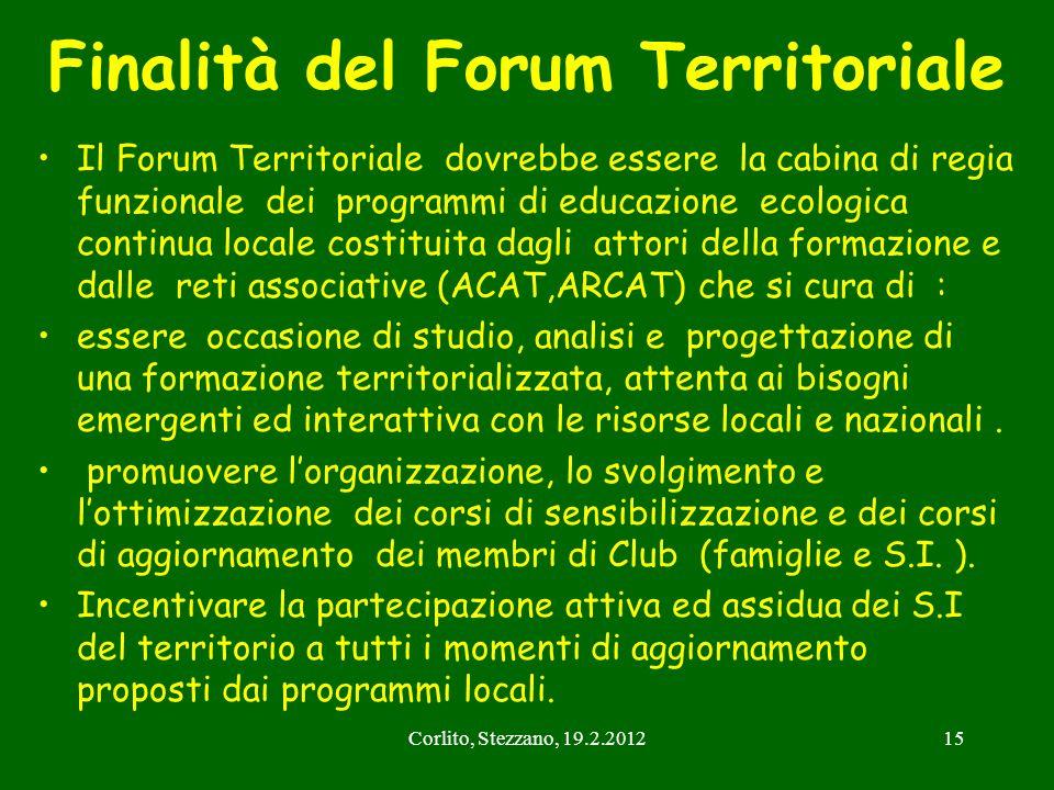 Finalità del Forum Territoriale