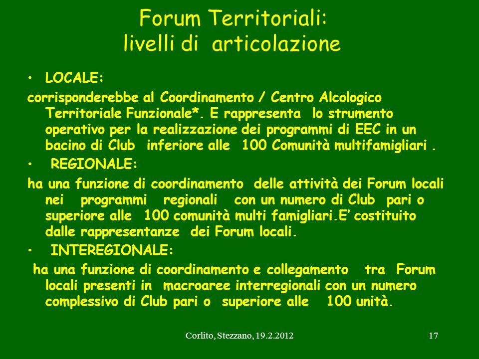 Forum Territoriali: livelli di articolazione