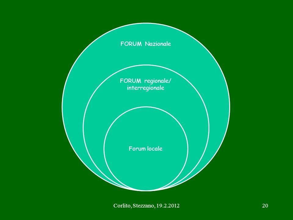 FORUM regionale/ interregionale