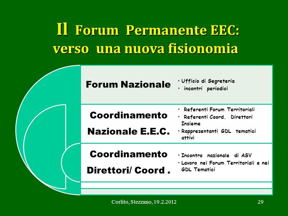 Il Forum Permanente EEC: verso una nuova fisionomia