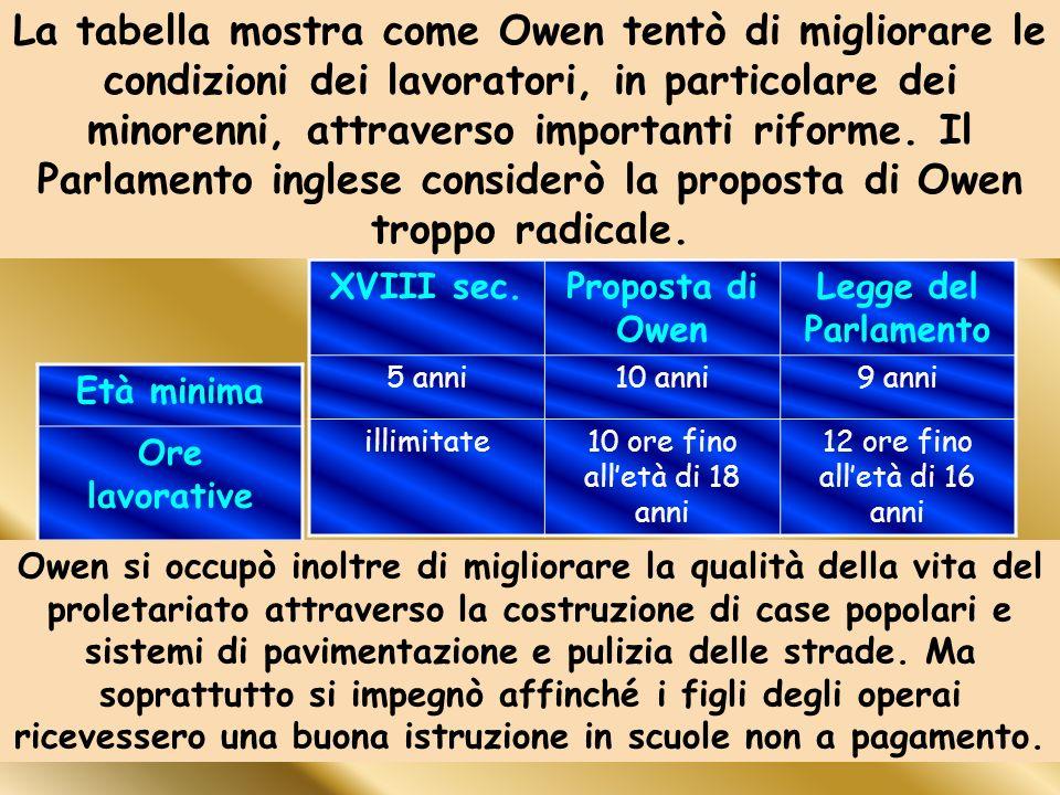 La tabella mostra come Owen tentò di migliorare le condizioni dei lavoratori, in particolare dei minorenni, attraverso importanti riforme. Il Parlamento inglese considerò la proposta di Owen troppo radicale.