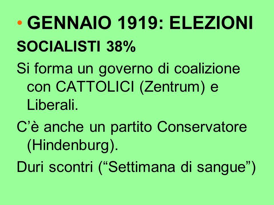 GENNAIO 1919: ELEZIONI SOCIALISTI 38%