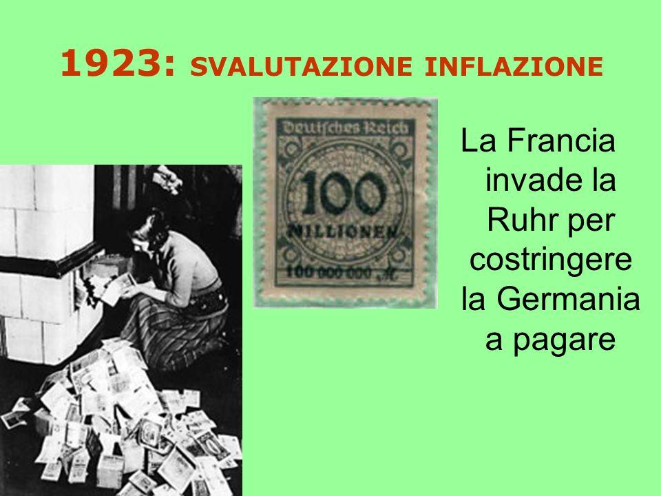 1923: SVALUTAZIONE INFLAZIONE