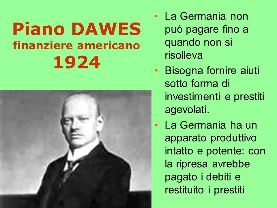 Piano DAWES finanziere americano 1924