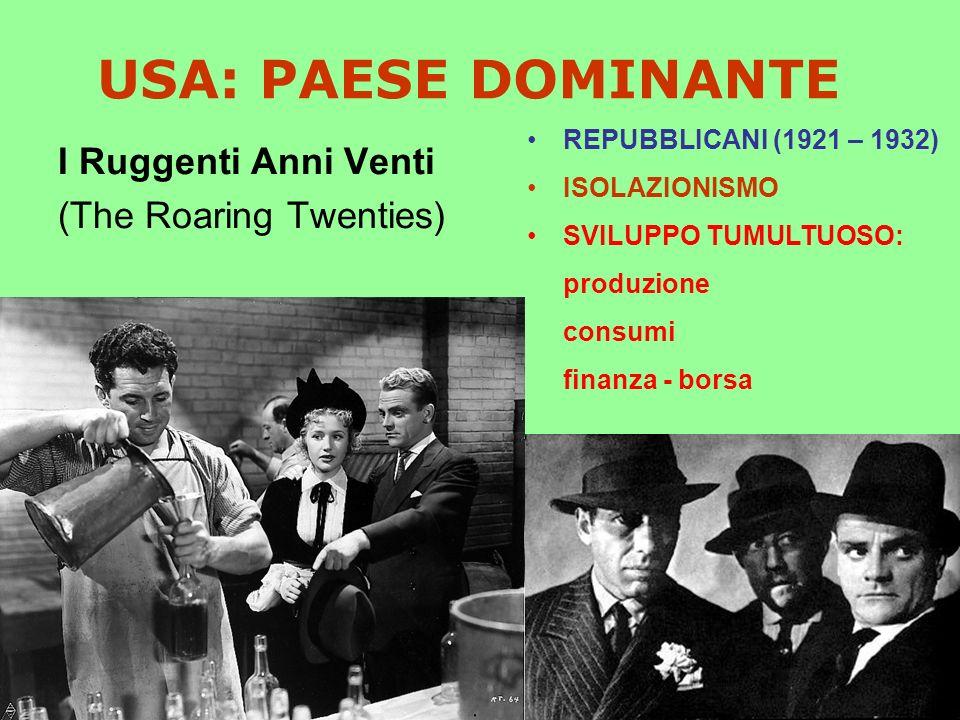 USA: PAESE DOMINANTE I Ruggenti Anni Venti (The Roaring Twenties)