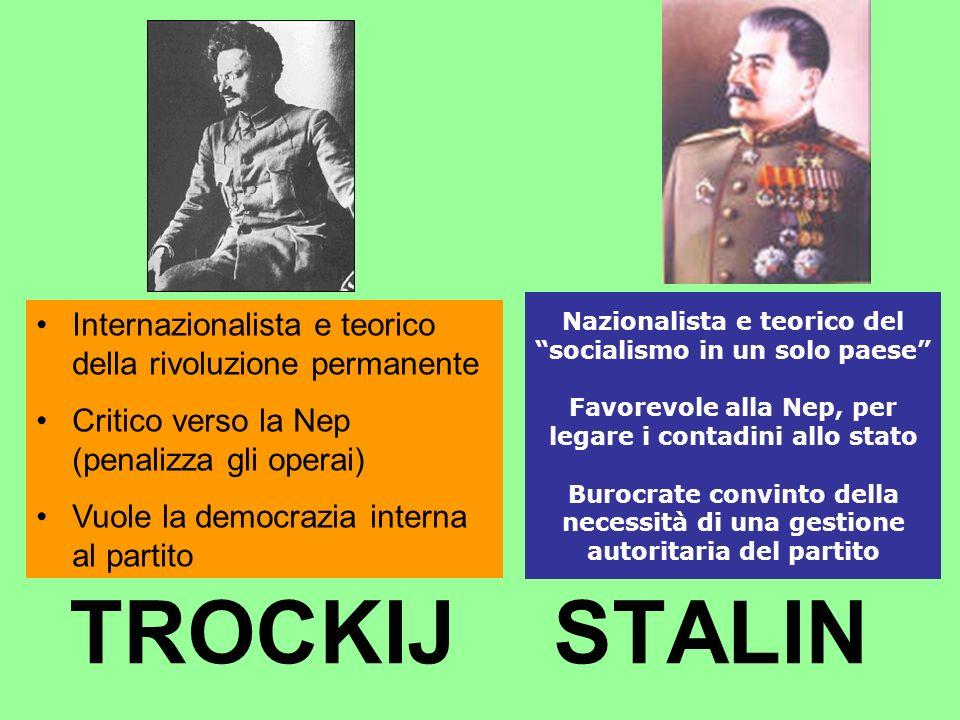 Internazionalista e teorico della rivoluzione permanente