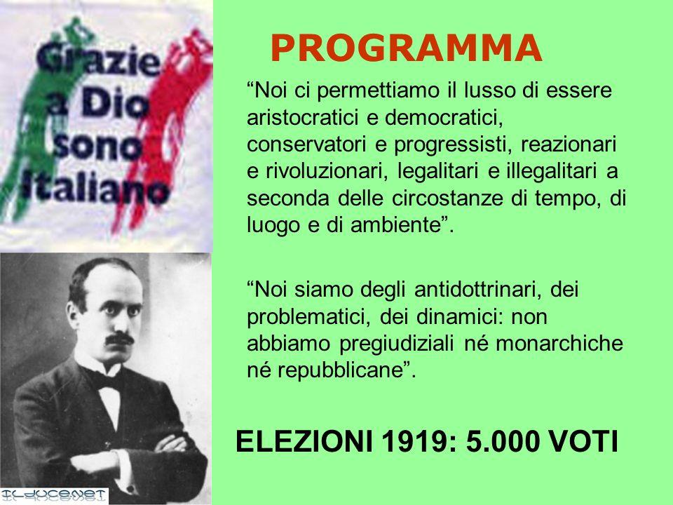 PROGRAMMA ELEZIONI 1919: 5.000 VOTI