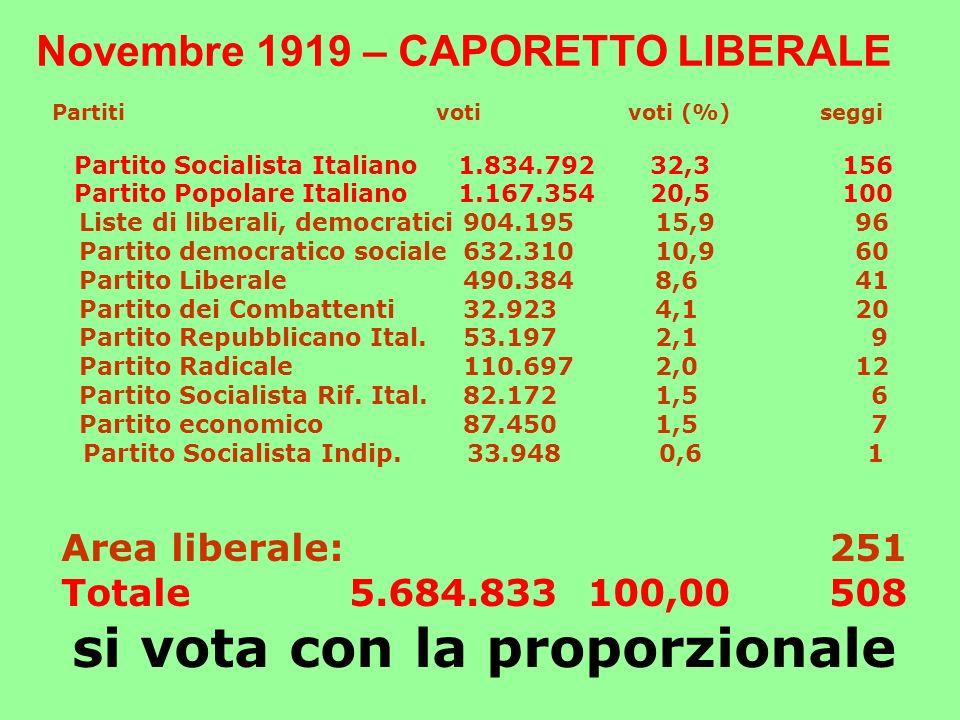 Novembre 1919 – CAPORETTO LIBERALE
