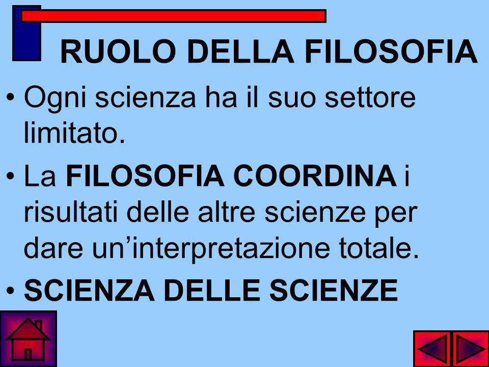 RUOLO DELLA FILOSOFIA Ogni scienza ha il suo settore limitato.