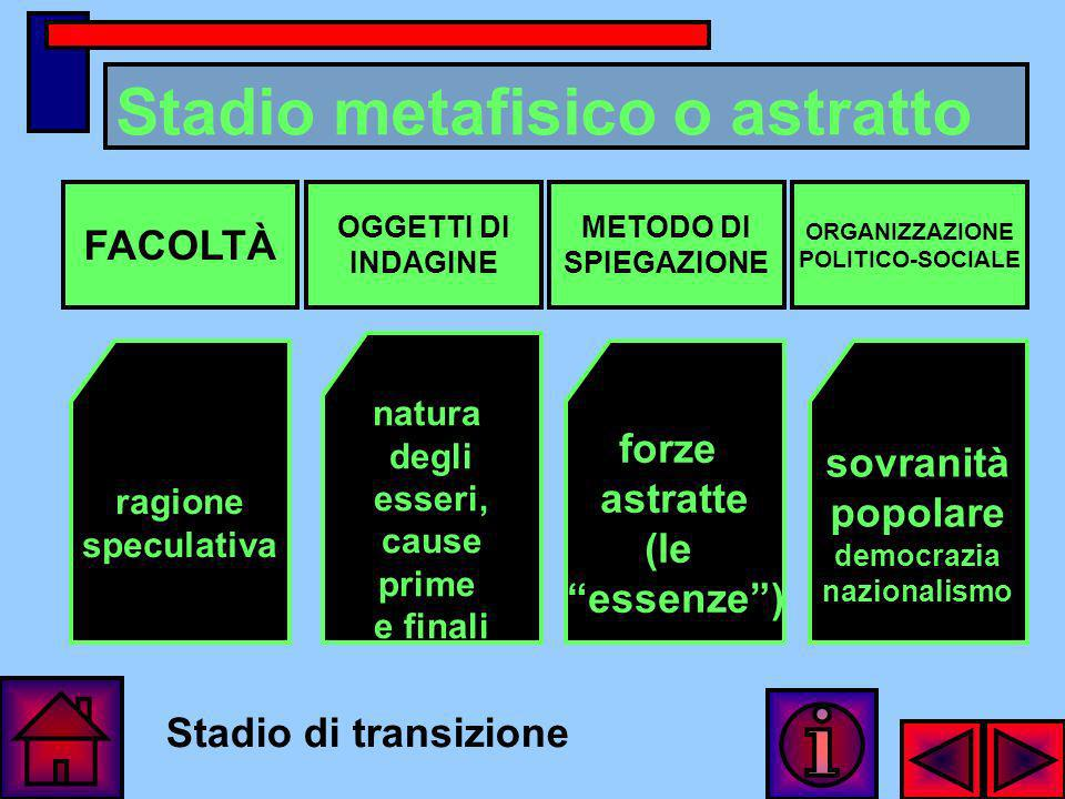 Stadio metafisico o astratto