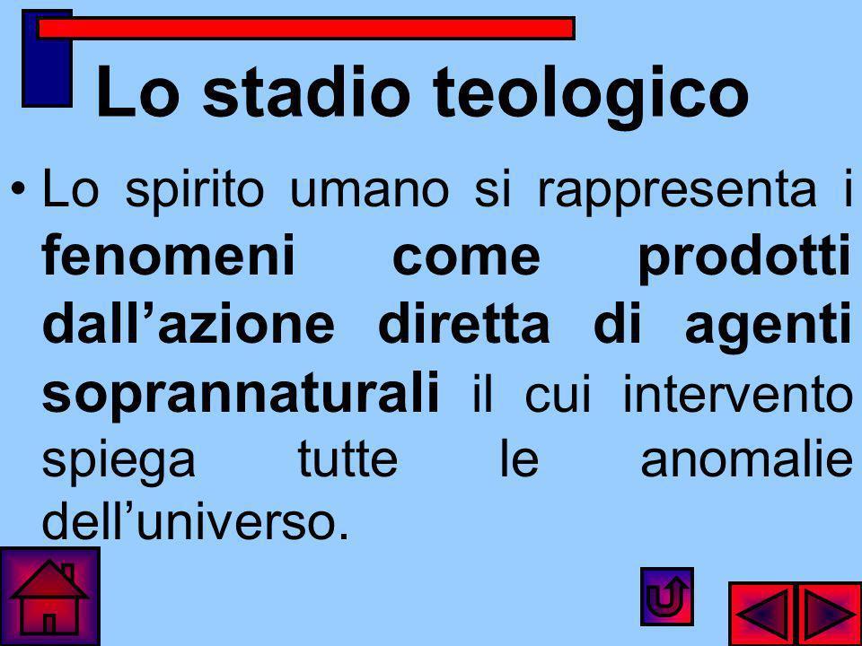Lo stadio teologico