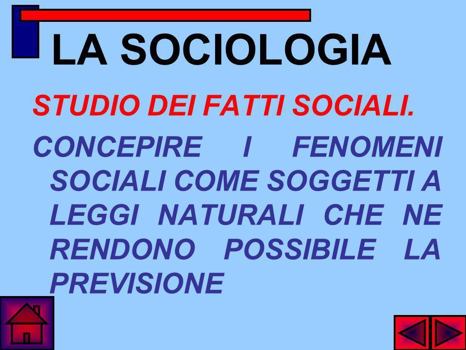 LA SOCIOLOGIA STUDIO DEI FATTI SOCIALI.