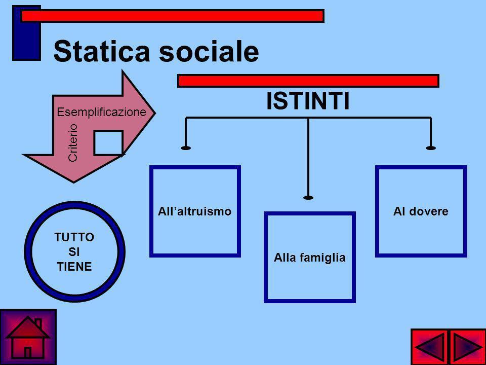 Statica sociale ISTINTI Esemplificazione Criterio All'altruismo